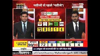 #HARYANA विधानसभा चुनाव का सबसे सटीक विश्लेषण || नतीजों से पहले नतीजे !