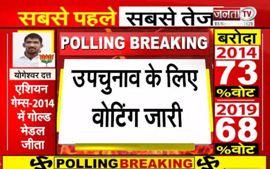 Baroda By Election2020: उपचुनाव के लिए वोटिंग जारी, एक सीट पर 14 प्रत्याशियों में टक्कर