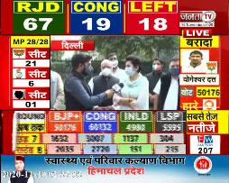 देखिए कांग्रेस की जीत के बाद कुमारी सैलजा ने जनता टीवी से खास बातचीत में क्या कहा…?